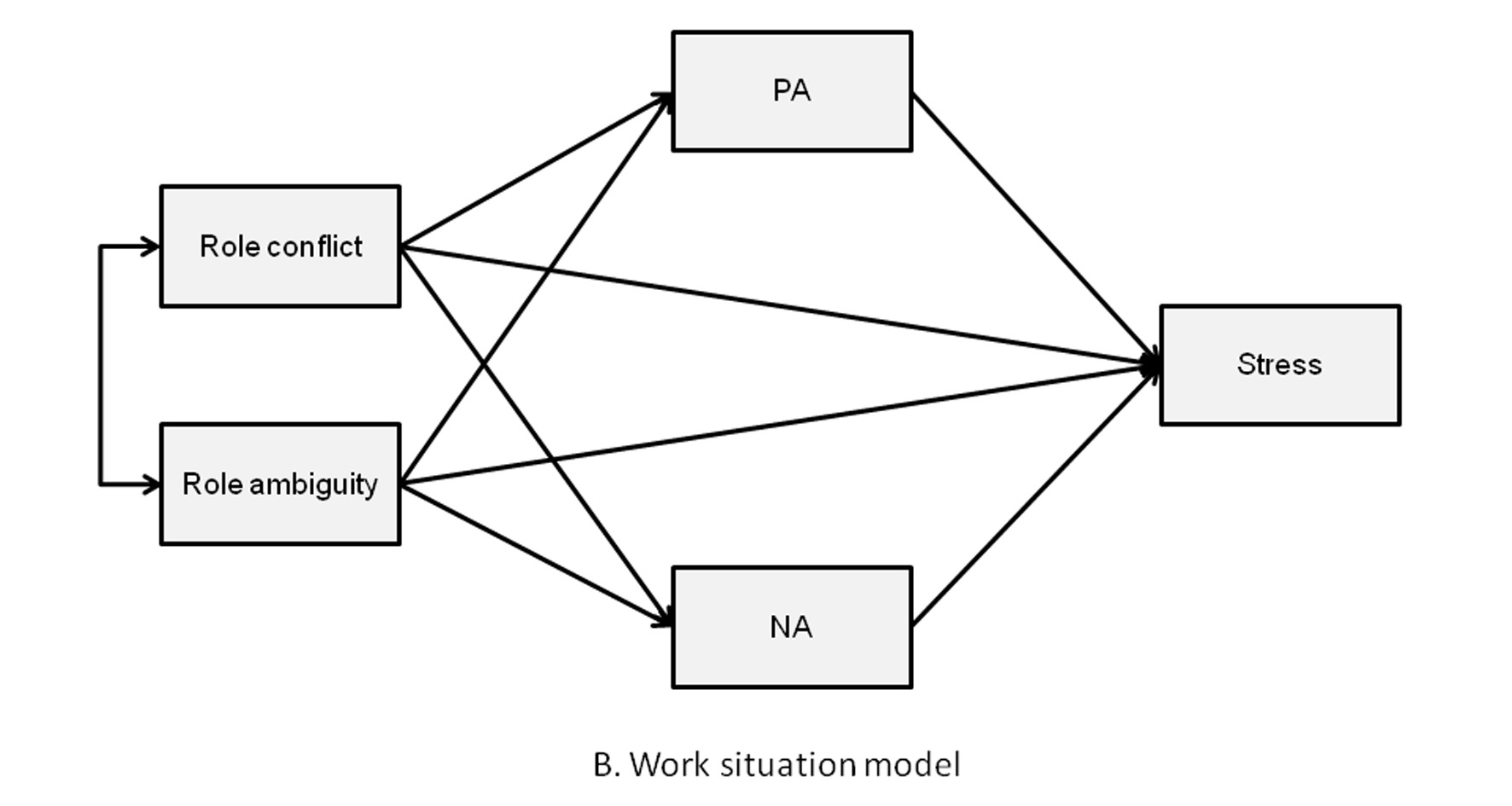 an analysis of the influence of a role model Role models in workplace learning the first empirical study analysis of how newcomers use role models in learning through explorative qualitative studies the influence of role models on the career aspirations of prospective tertiary students.